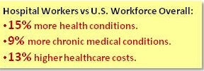 HospWorkers_Vs_US_Workforce_Stats